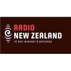Radio New Zealand Parliament